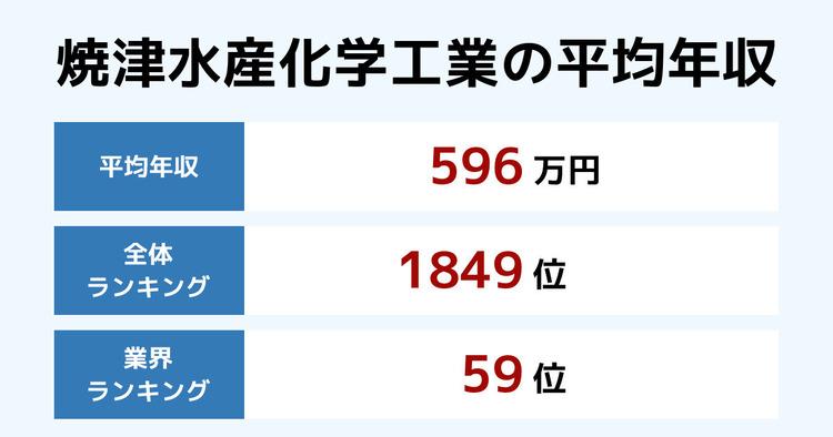 焼津水産化学工業の平均年収