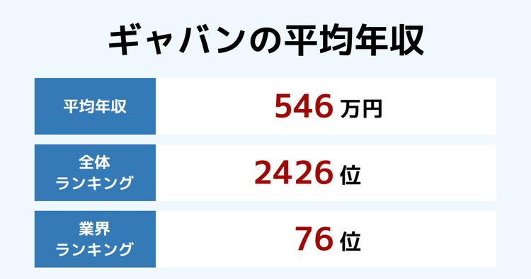 ギャバンの平均年収