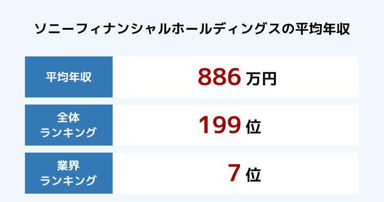 ソニーフィナンシャルホールディングスの平均年収
