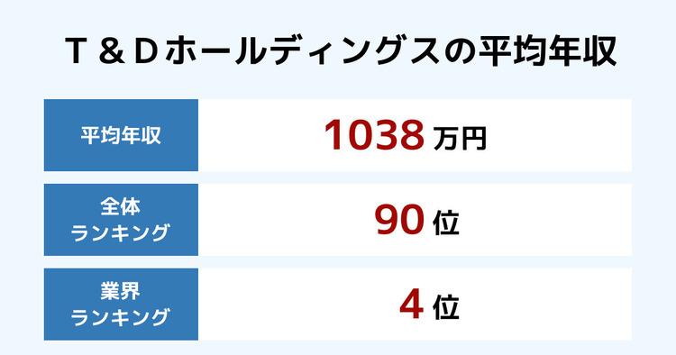 T&Dホールディングスの平均年収