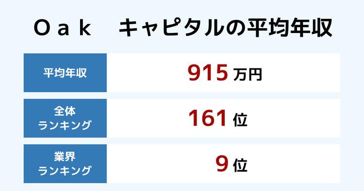 Oak キャピタルの平均年収