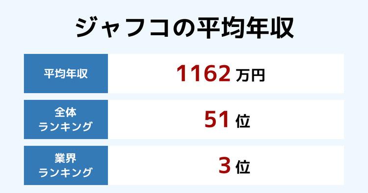 ジャフコの平均年収