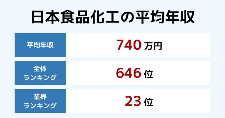 日本食品化工の平均年収