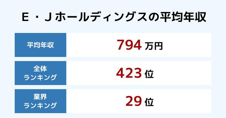 E・Jホールディングスの平均年収
