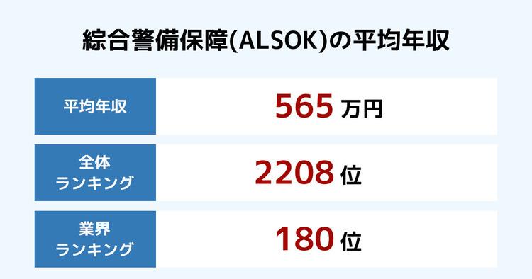綜合警備保障(ALSOK)の平均年収