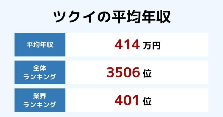 ツクイの平均年収