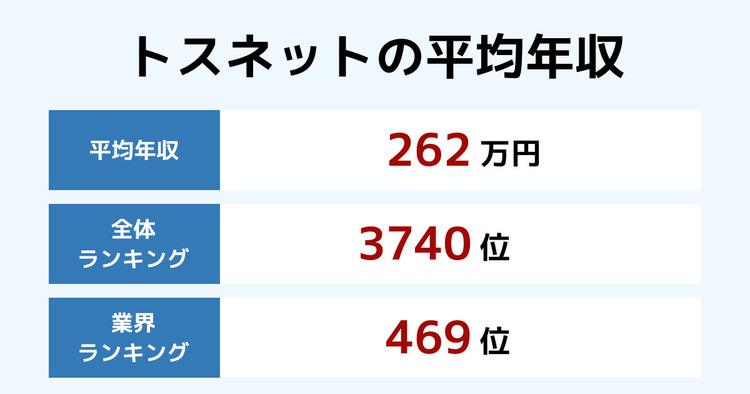 トスネットの平均年収