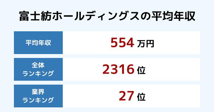 富士紡ホールディングスの平均年収