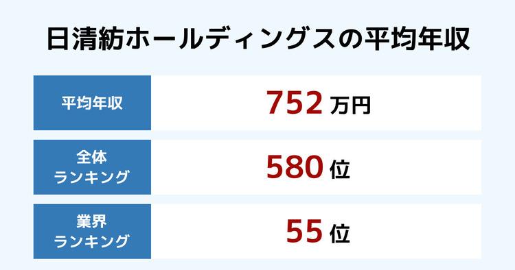 日清紡ホールディングスの平均年収