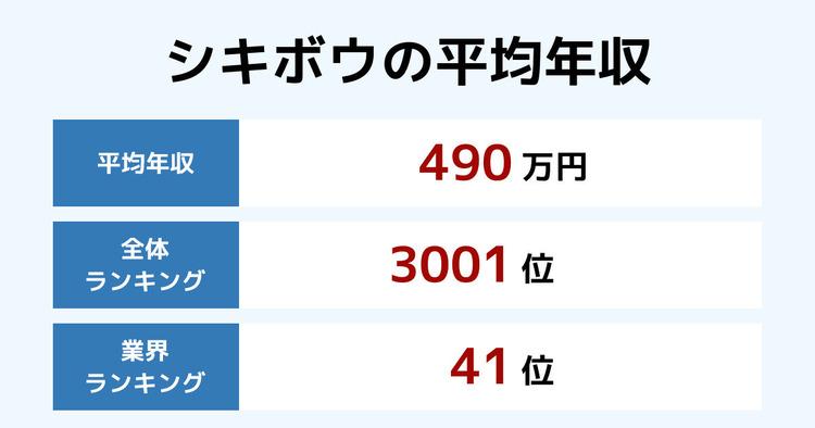 シキボウの平均年収