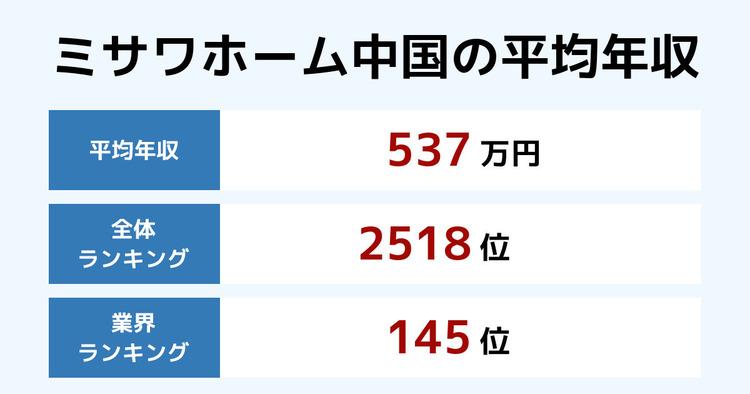 ミサワホーム中国の平均年収
