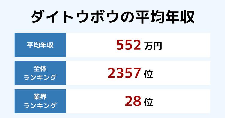ダイトウボウの平均年収