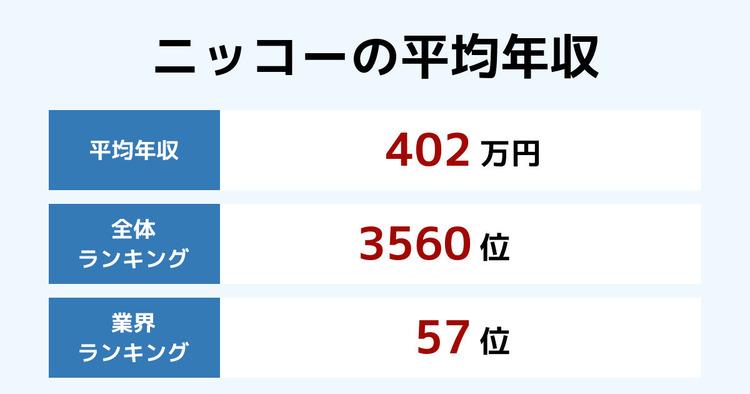 ニッコーの平均年収