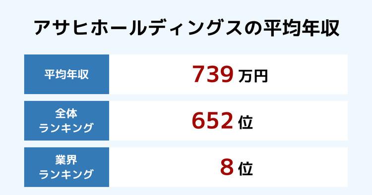 アサヒホールディングスの平均年収