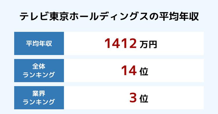 テレビ東京ホールディングスの平均年収