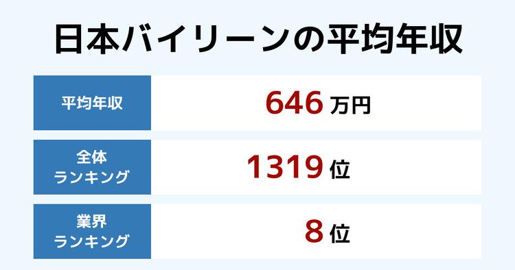 日本バイリーンの平均年収