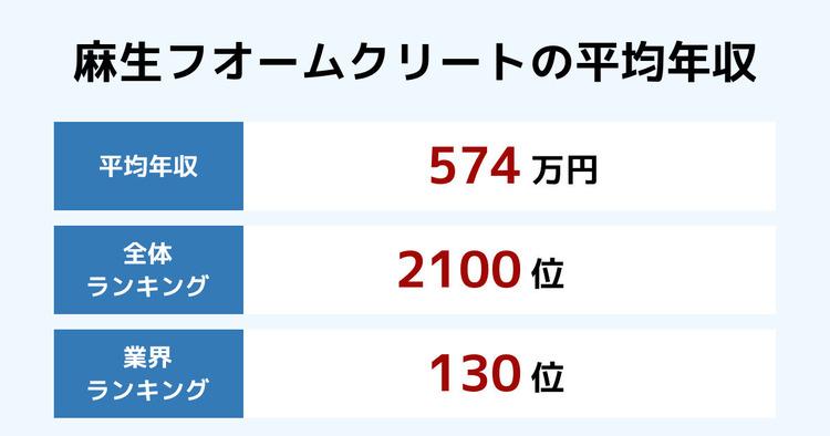 麻生フオームクリートの平均年収