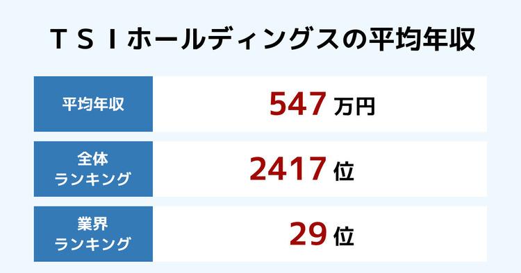 TSIホールディングスの平均年収
