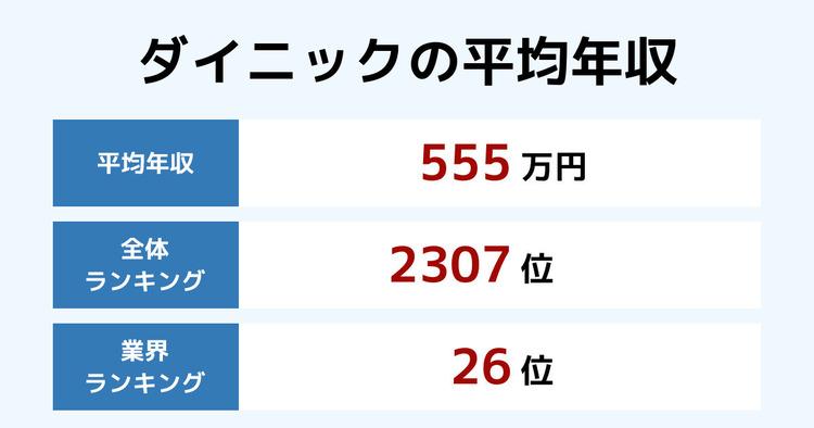 ダイニックの平均年収