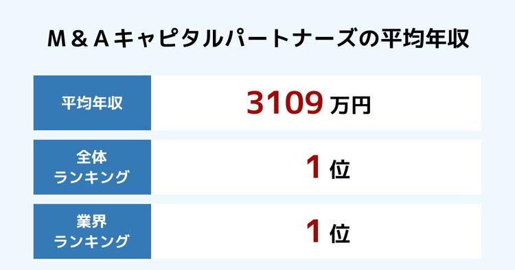 M&Aキャピタルパートナーズの平均年収