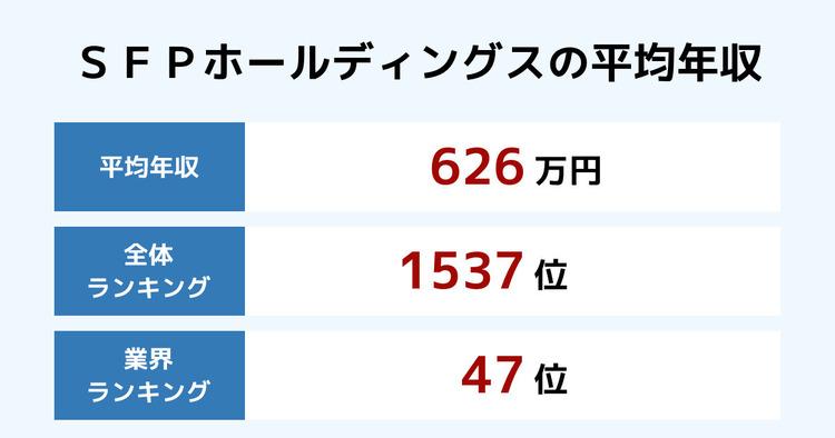 SFPホールディングスの平均年収