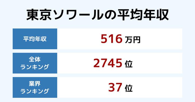 東京ソワールの平均年収