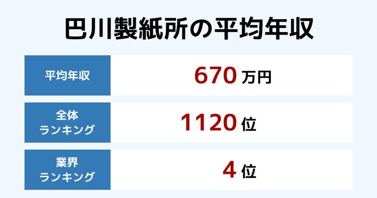 巴川製紙所の平均年収