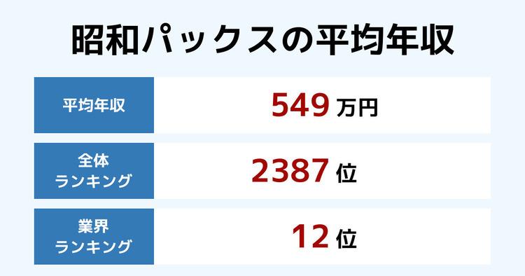 昭和パックスの平均年収