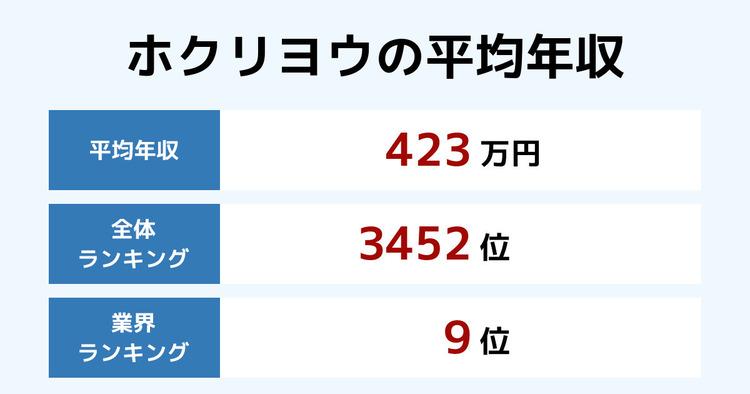 ホクリヨウの平均年収