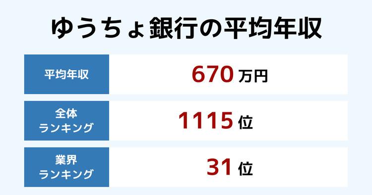 ゆうちょ銀行の平均年収