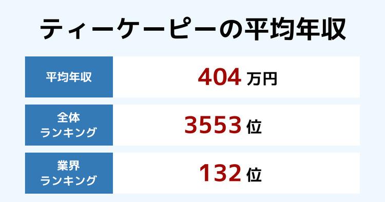 ティーケーピーの平均年収