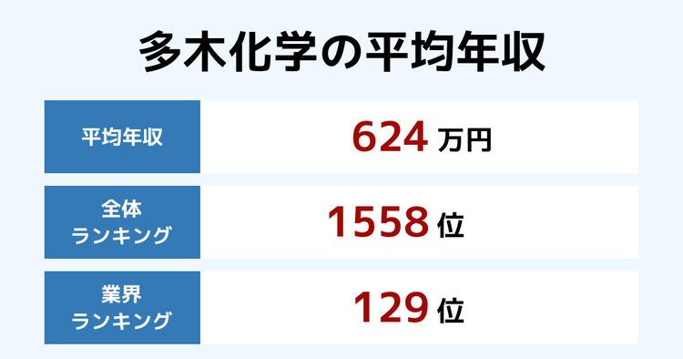 多木化学の平均年収