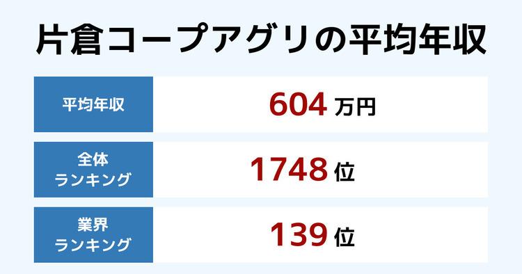 片倉コープアグリの平均年収