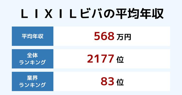 LIXILビバの平均年収