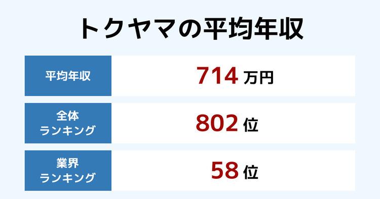トクヤマの平均年収