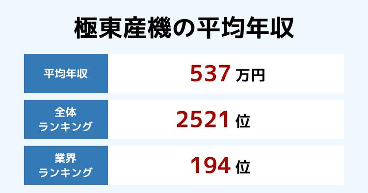 極東産機の平均年収