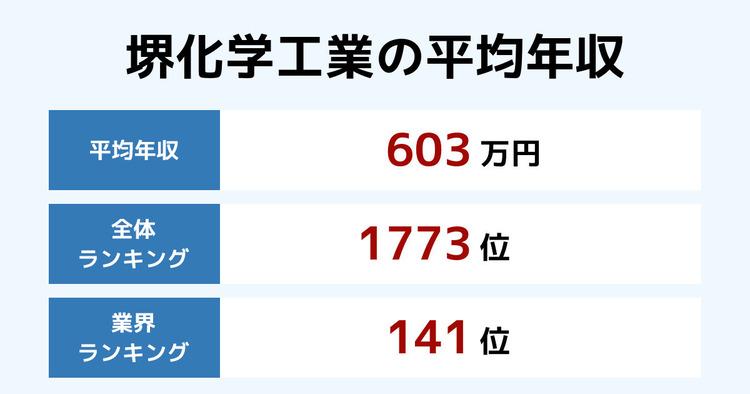 堺化学工業の平均年収