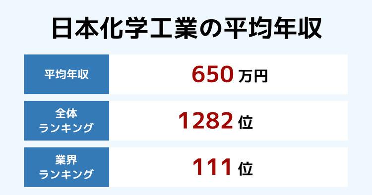 日本化学工業の平均年収