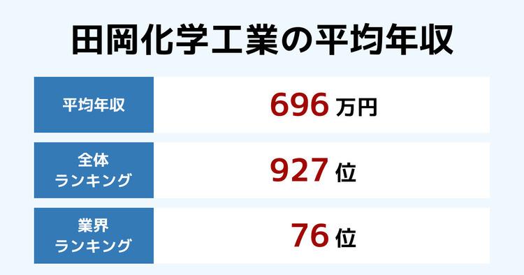 田岡化学工業の平均年収
