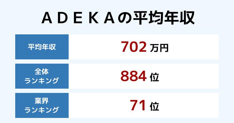 ADEKAの平均年収