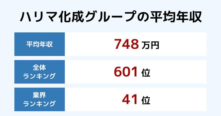 ハリマ化成グループの平均年収