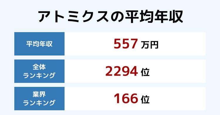アトミクスの平均年収