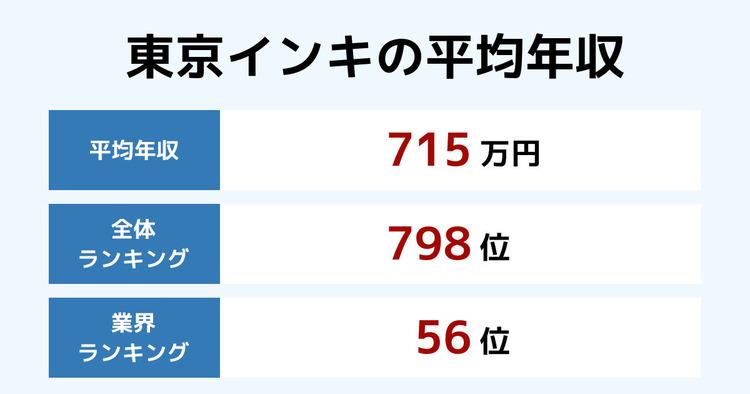 東京インキの平均年収