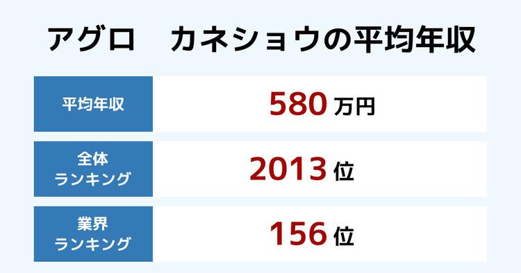 アグロ カネショウの平均年収