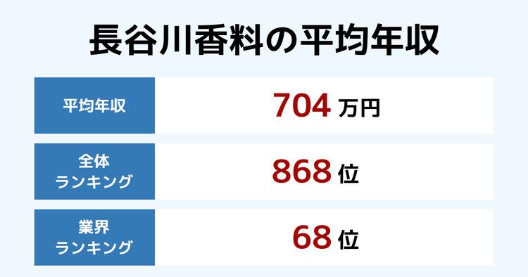 長谷川香料の平均年収