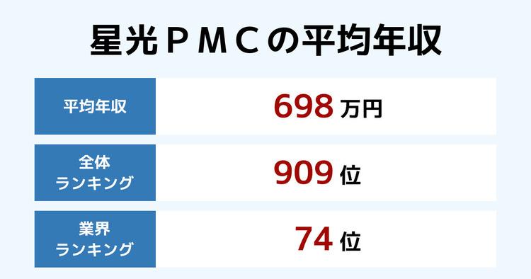 星光PMCの平均年収