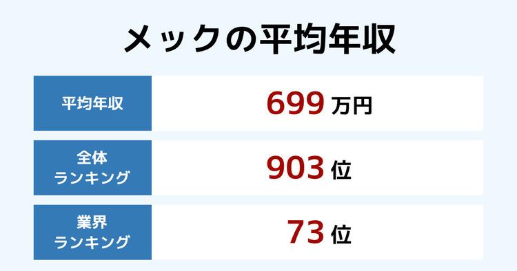 メックの平均年収