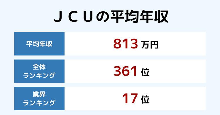 JCUの平均年収