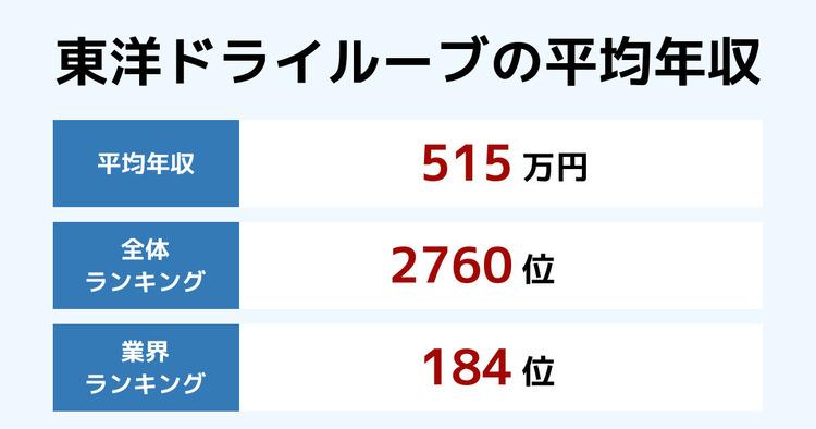 東洋ドライルーブの平均年収