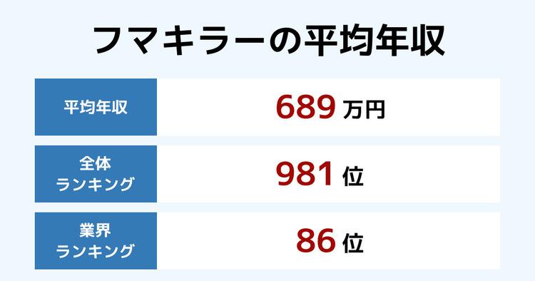 フマキラーの平均年収